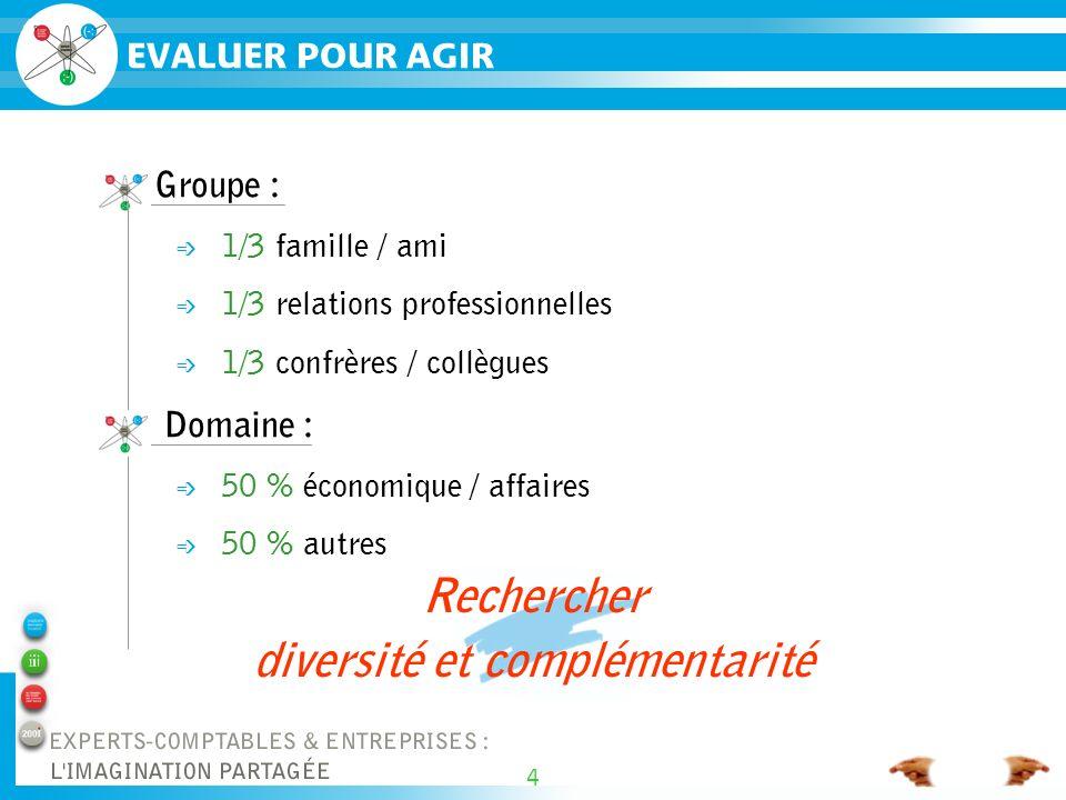 4 Rechercher diversité et complémentarité EVALUER POUR AGIR Groupe : é 1/3 famille / ami é 1/3 relations professionnelles é 1/3 confrères / collègues Domaine : é 50 % économique / affaires é 50 % autres