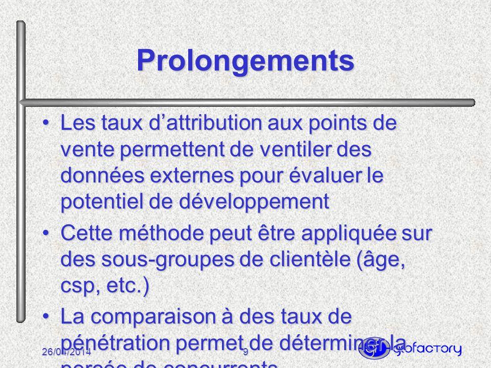 26/04/201410 Contact Informations générales: Coordonnées:www.geofactory.fr 71 rue de Longwy 57650 FONTOY +33 (0)3 82 84 99 14 +33 (0)6 13 93 56 16 Contact@geofactory.fr