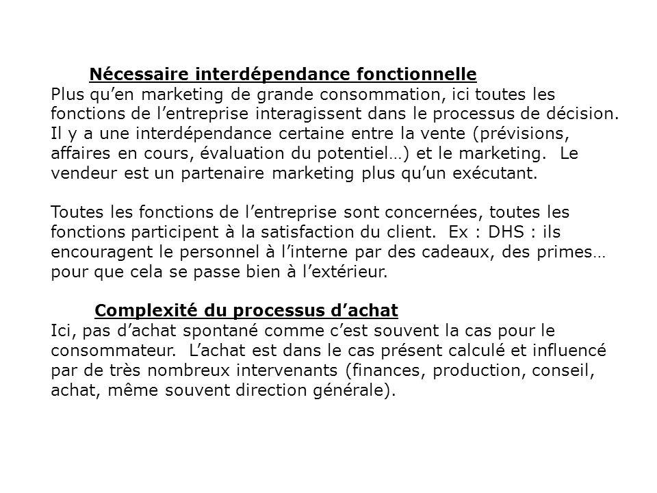 Nécessaire interdépendance fonctionnelle Plus quen marketing de grande consommation, ici toutes les fonctions de lentreprise interagissent dans le processus de décision.
