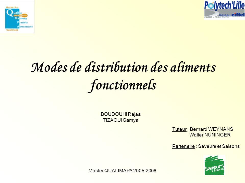 Master QUALIMAPA 2005-2006 Modes de distribution des aliments fonctionnels Tuteur : Bernard WEYNANS Walter NUNINGER Partenaire : Saveurs et Saisons BO