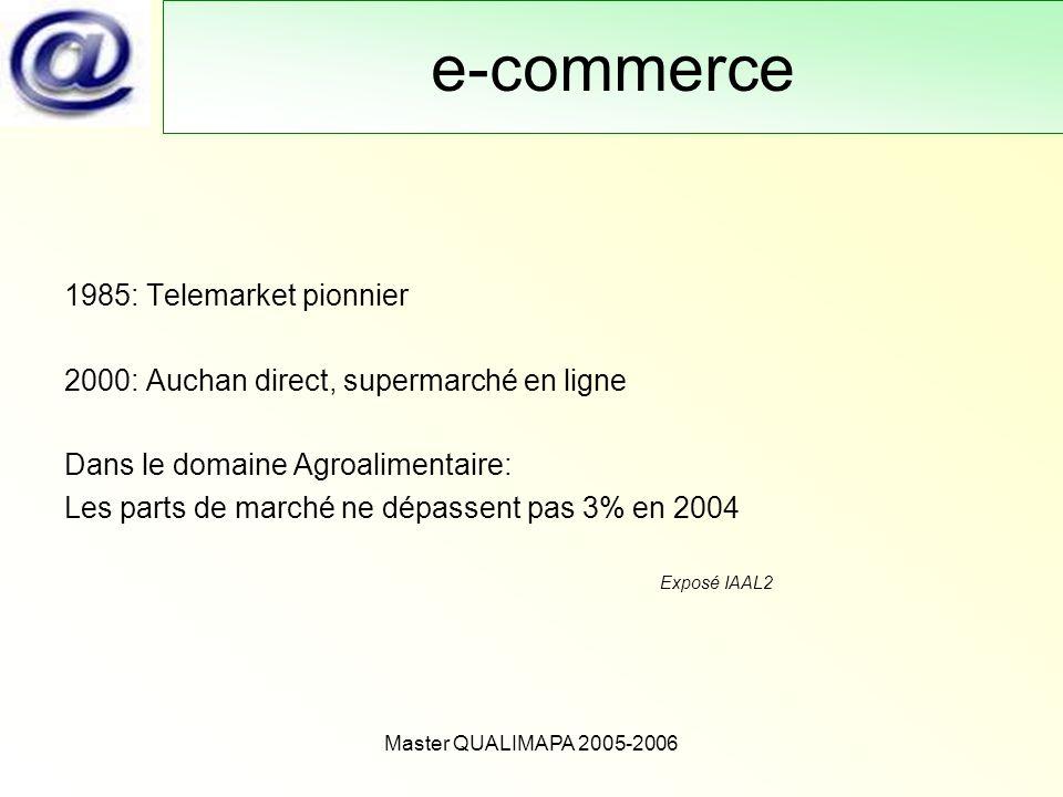 Master QUALIMAPA 2005-2006 e-commerce 1985: Telemarket pionnier 2000: Auchan direct, supermarché en ligne Dans le domaine Agroalimentaire: Les parts d
