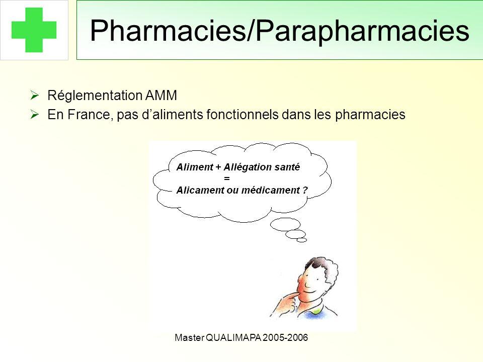 Master QUALIMAPA 2005-2006 Pharmacies/Parapharmacies Réglementation AMM En France, pas daliments fonctionnels dans les pharmacies
