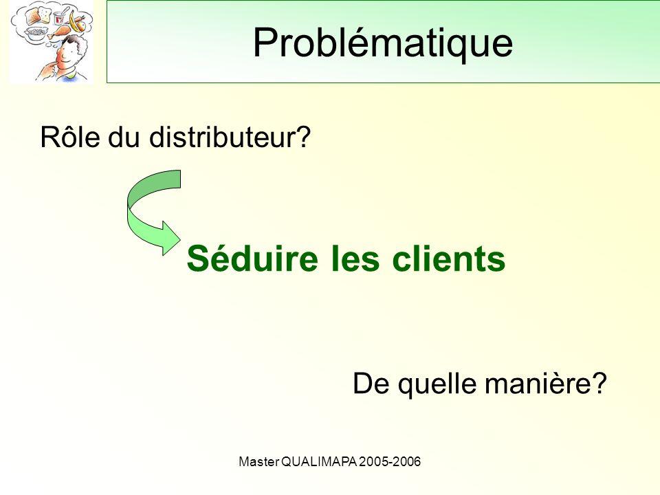 Master QUALIMAPA 2005-2006 Problématique Rôle du distributeur? Séduire les clients De quelle manière?