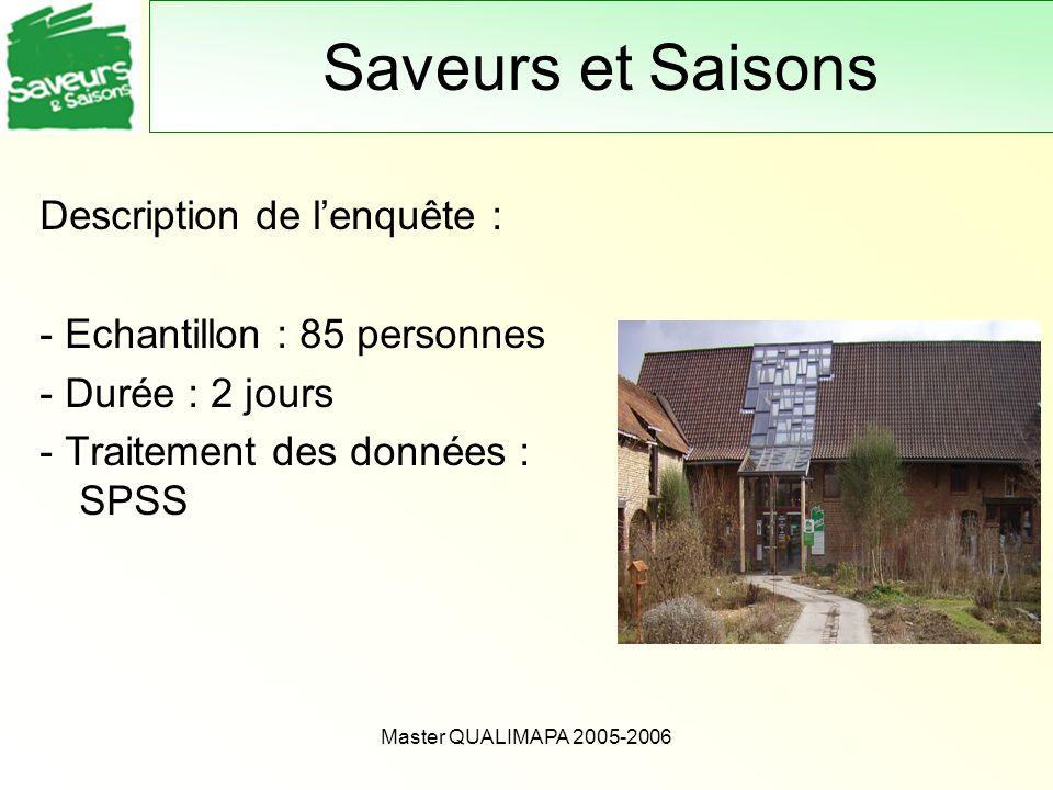 Master QUALIMAPA 2005-2006 Saveurs et Saisons Description de lenquête : - Echantillon : 85 personnes - Durée : 2 jours - Traitement des données : SPSS
