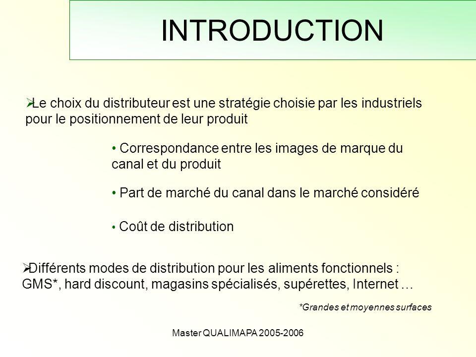 Master QUALIMAPA 2005-2006 INTRODUCTION Le choix du distributeur est une stratégie choisie par les industriels pour le positionnement de leur produit