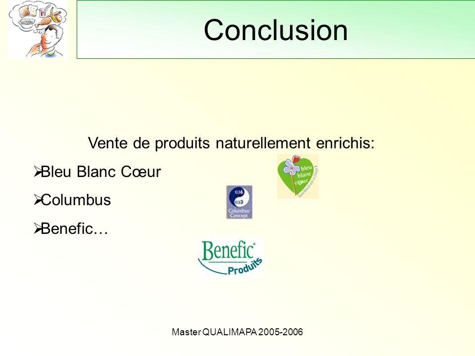 Master QUALIMAPA 2005-2006 Conclusion Vente de produits naturellement enrichis: Bleu Blanc Cœur Columbus Benefic…