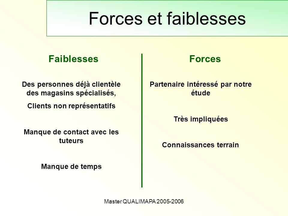 Master QUALIMAPA 2005-2006 Forces et faiblesses Faiblesses Des personnes déjà clientèle des magasins spécialisés, Clients non représentatifs Manque de