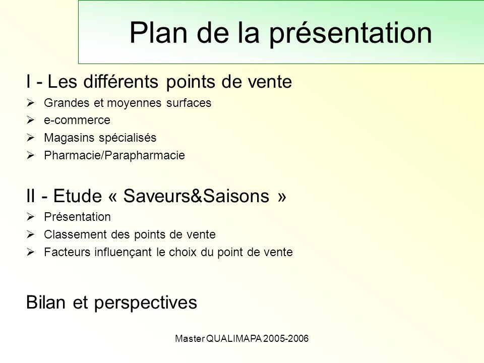 Master QUALIMAPA 2005-2006 Plan de la présentation I - Les différents points de vente Grandes et moyennes surfaces e-commerce Magasins spécialisés Pha