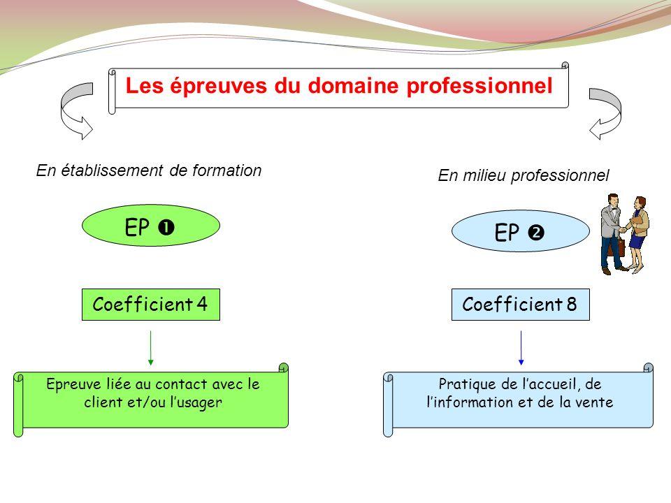 EP EP Les épreuves du domaine professionnel Epreuve liée au contact avec le client et/ou lusager Pratique de laccueil, de linformation et de la vente