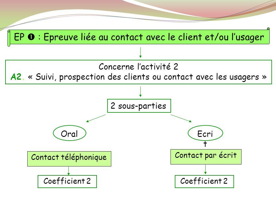 OralEcri t Contact téléphonique Contact par écrit Coefficient 2 Concerne lactivité 2 A2. « Suivi, prospection des clients ou contact avec les usagers