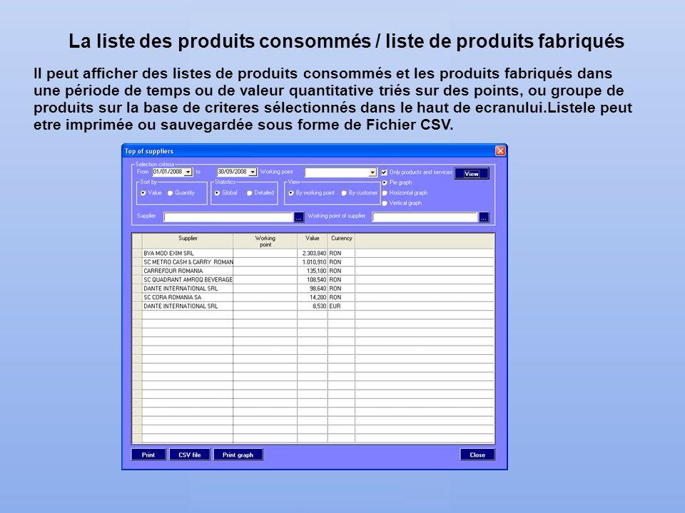 La liste des produits consommés / liste de produits fabriqués Il peut afficher des listes de produits consommés et les produits fabriqués dans une pér