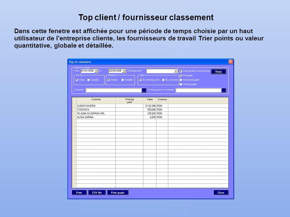 Top client / fournisseur classement Dans cette fenetre est affichée pour une période de temps choisie par un haut utilisateur de l'entreprise cliente,