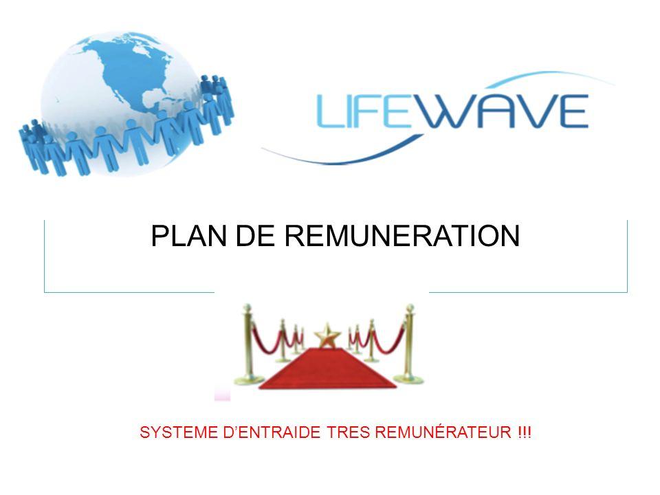 PLAN DE REMUNERATION SYSTEME DENTRAIDE TRES REMUNÉRATEUR !!!