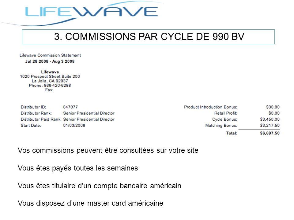 3. COMMISSIONS PAR CYCLE DE 990 BV Vos commissions peuvent être consultées sur votre site Vous êtes payés toutes les semaines Vous êtes titulaire dun