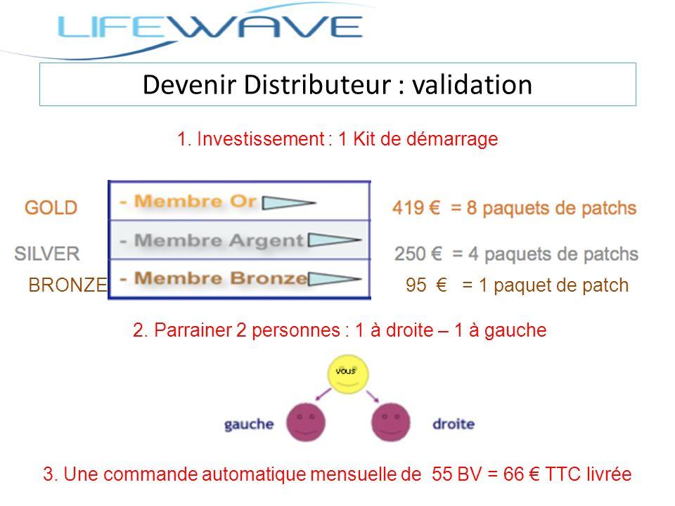 Devenir Distributeur : validation 1. Investissement : 1 Kit de démarrage BRONZE 95 = 1 paquet de patch 2. Parrainer 2 personnes : 1 à droite – 1 à gau
