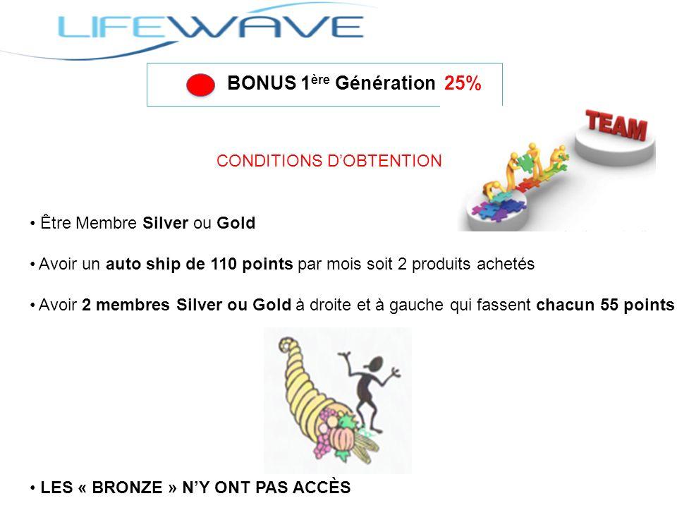 BONUS 1 ère Génération25% Être Membre Silver ou Gold Avoir un auto ship de 110 points par mois soit 2 produits achetés Avoir 2 membres Silver ou Gold