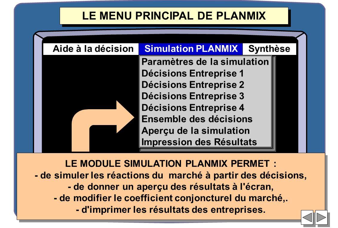 Paramètres de la simulation Décisions Entreprise 1 Décisions Entreprise 2 Décisions Entreprise 3 Décisions Entreprise 4 Ensemble des décisions Aperçu