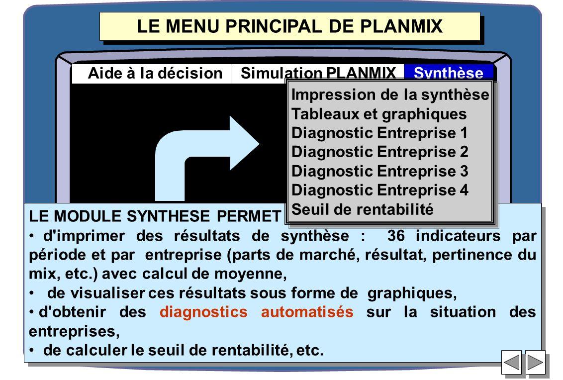 LE MODULE SYNTHESE PERMET : d'imprimer des résultats de synthèse : 36 indicateurs par période et par entreprise (parts de marché, résultat, pertinence