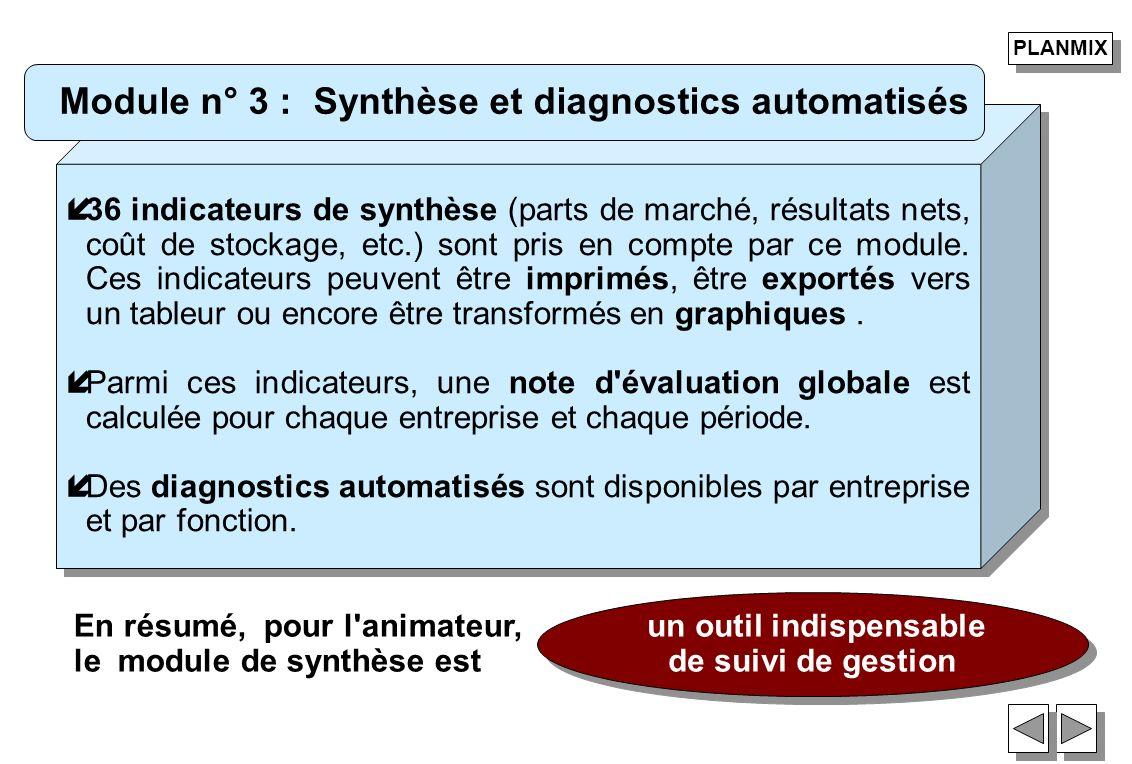í36 indicateurs de synthèse (parts de marché, résultats nets, coût de stockage, etc.) sont pris en compte par ce module. Ces indicateurs peuvent être