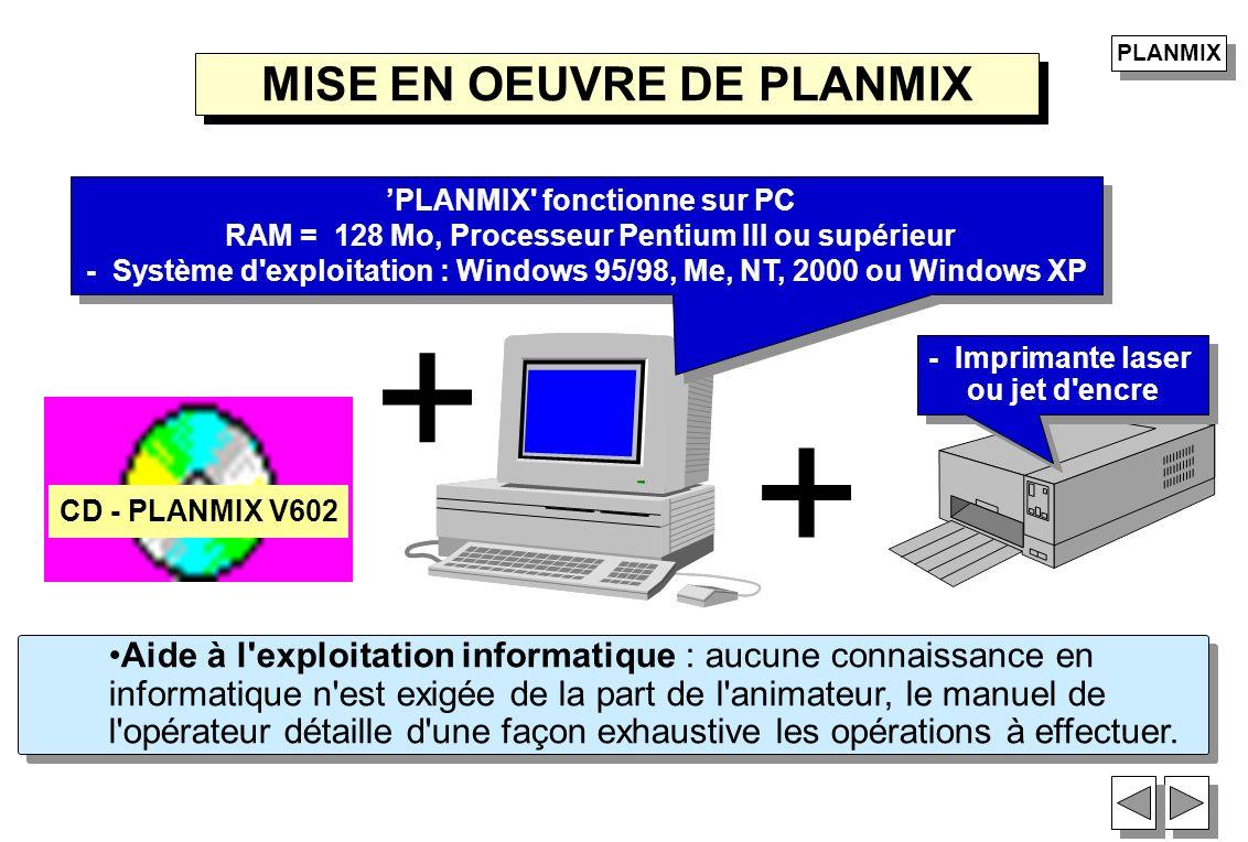 + Aide à l'exploitation informatique : aucune connaissance en informatique n'est exigée de la part de l'animateur, le manuel de l'opérateur détaille d