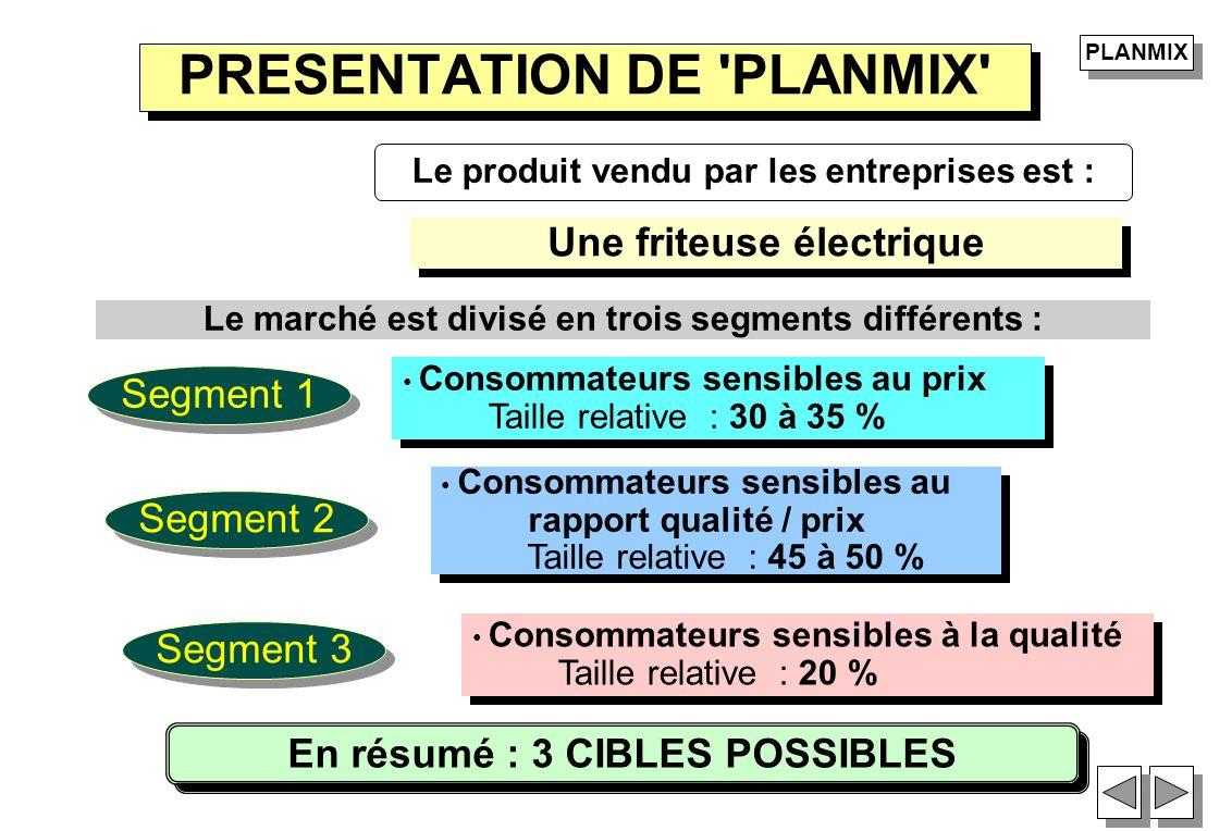 Le produit vendu par les entreprises est : Une friteuse électrique Le marché est divisé en trois segments différents : Segment 1 Consommateurs sensibl