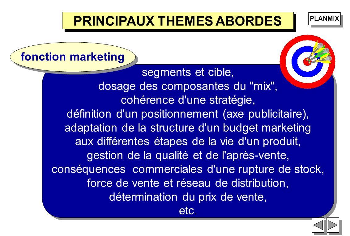 Demandez à Guy AUDIGIER la brochure de présentation de PLANMIX contenant le manuel du participant et le CD de démonstration.