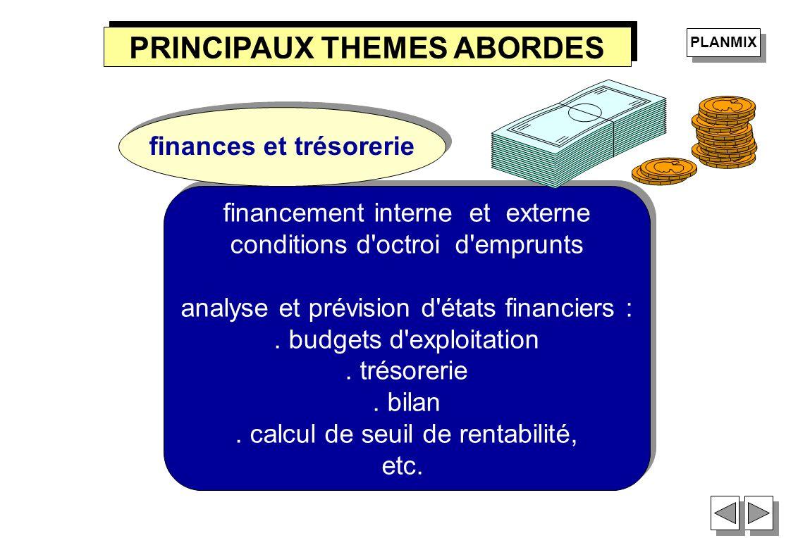 financement interne et externe conditions d'octroi d'emprunts analyse et prévision d'états financiers :. budgets d'exploitation. trésorerie. bilan. ca