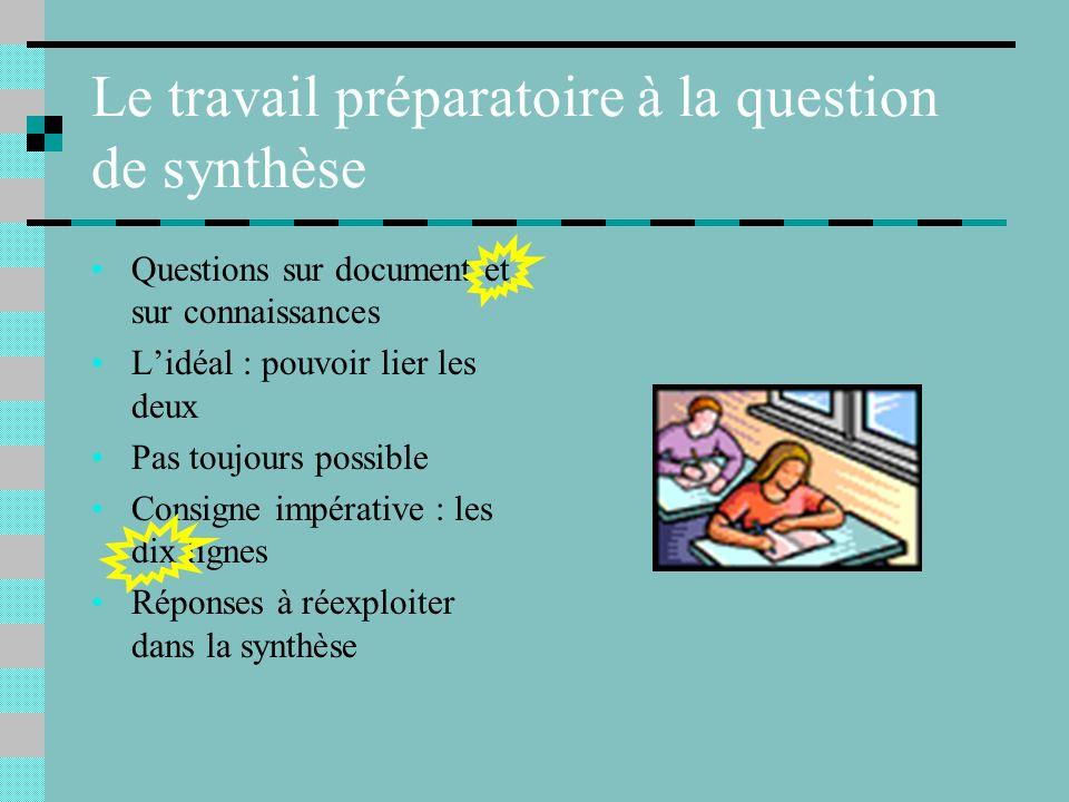 Le travail préparatoire à la question de synthèse Questions sur document et sur connaissances Lidéal : pouvoir lier les deux Pas toujours possible Consigne impérative : les dix lignes Réponses à réexploiter dans la synthèse