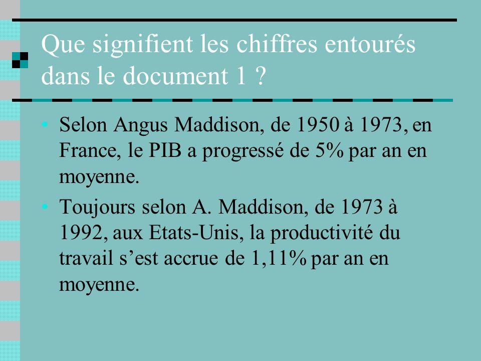 Que signifient les chiffres entourés dans le document 1 ? Titre Unité Source Attention aux détails ! Type de données