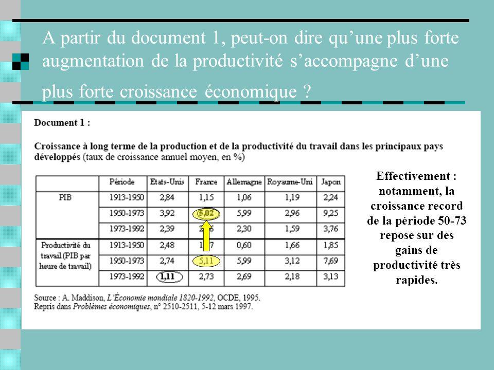 A partir du document 1, peut-on dire quune plus forte augmentation de la productivité saccompagne dune plus forte croissance économique .