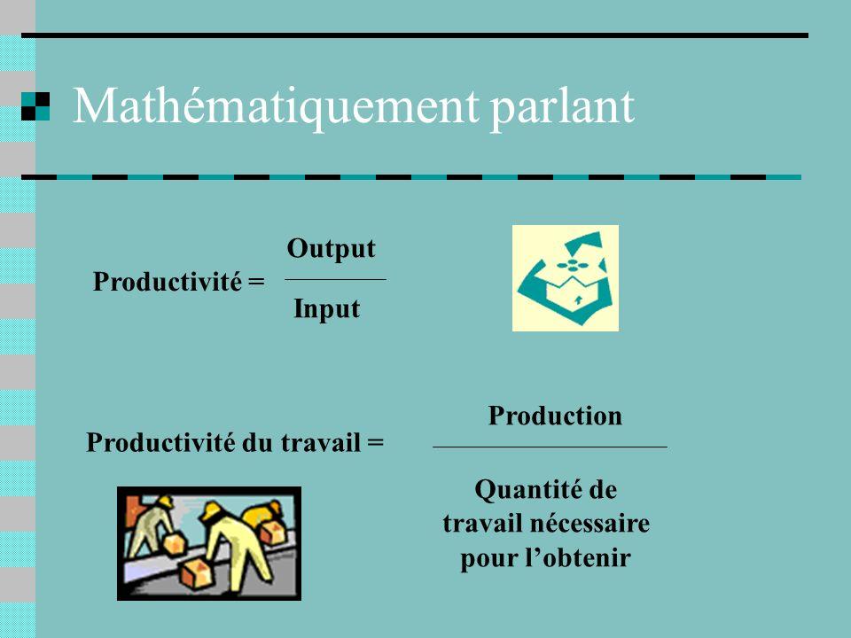Une mesure de lefficacité de la combinaison productive Intrants (les facteurs de production ) Combinaison productive Résultat (la production) La combi