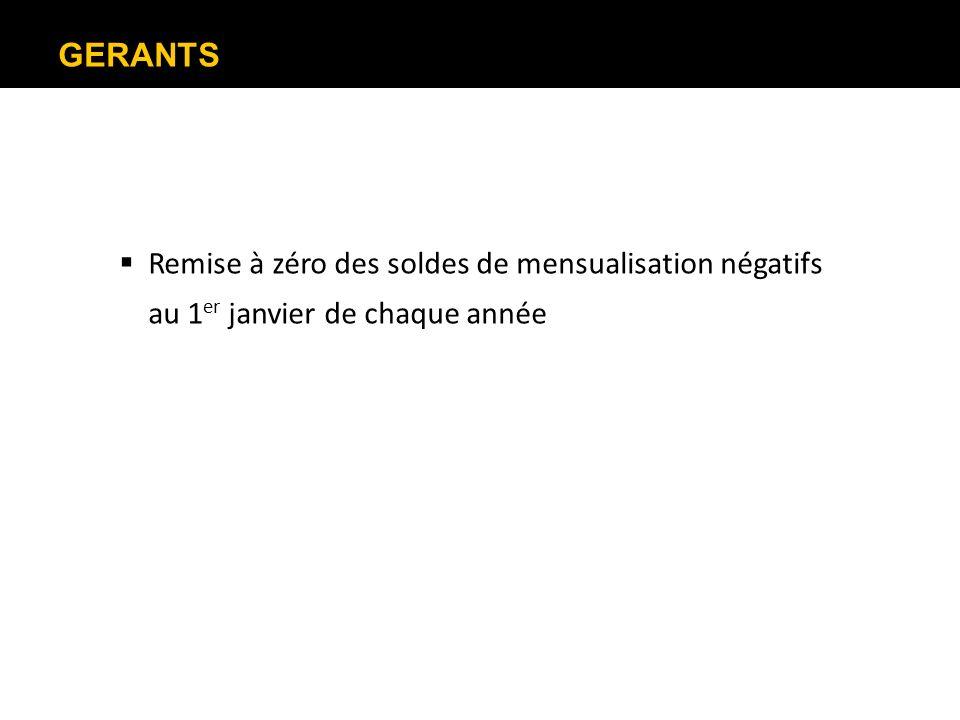 ADJOINTES Fixe au 01/07/2011 Nouveau Fixe au 01/07/2012 ERAM Province et agglomération Paris1.490 1.530 2.68 % Intra-Muros1.555 1.595 2.57 % Salaire minimum adjointe1.600 1.660 3.75 %
