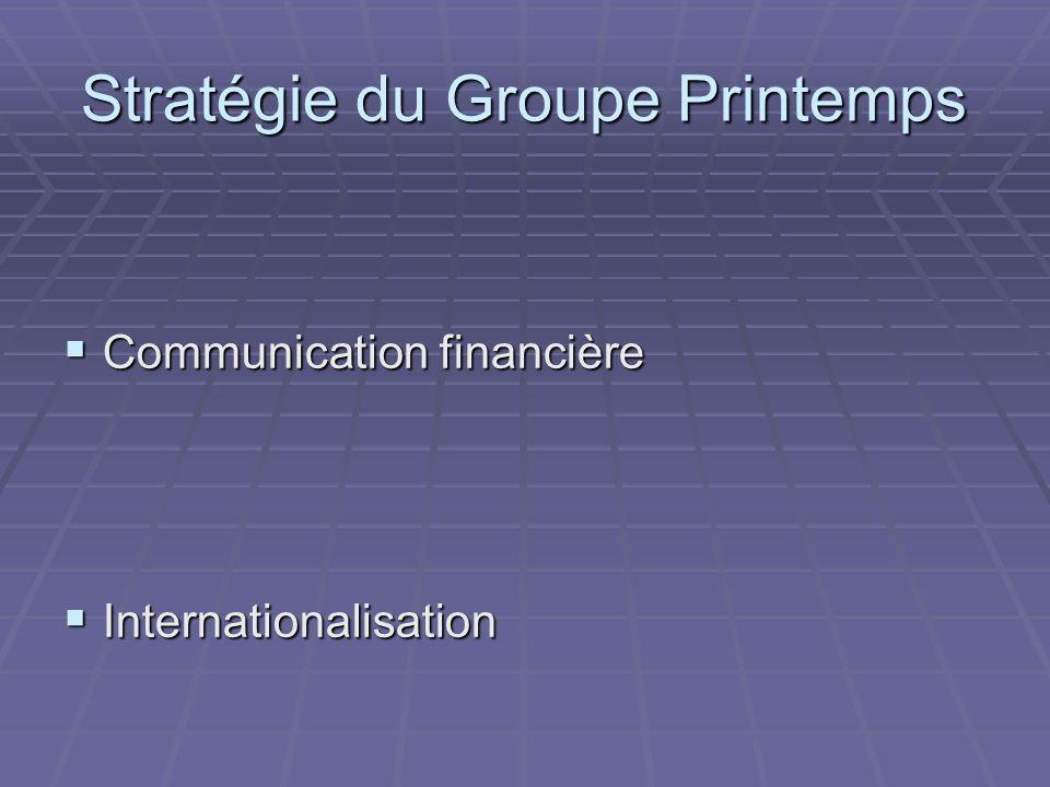 Stratégie du Groupe Printemps Communication financière Communication financière Internationalisation Internationalisation