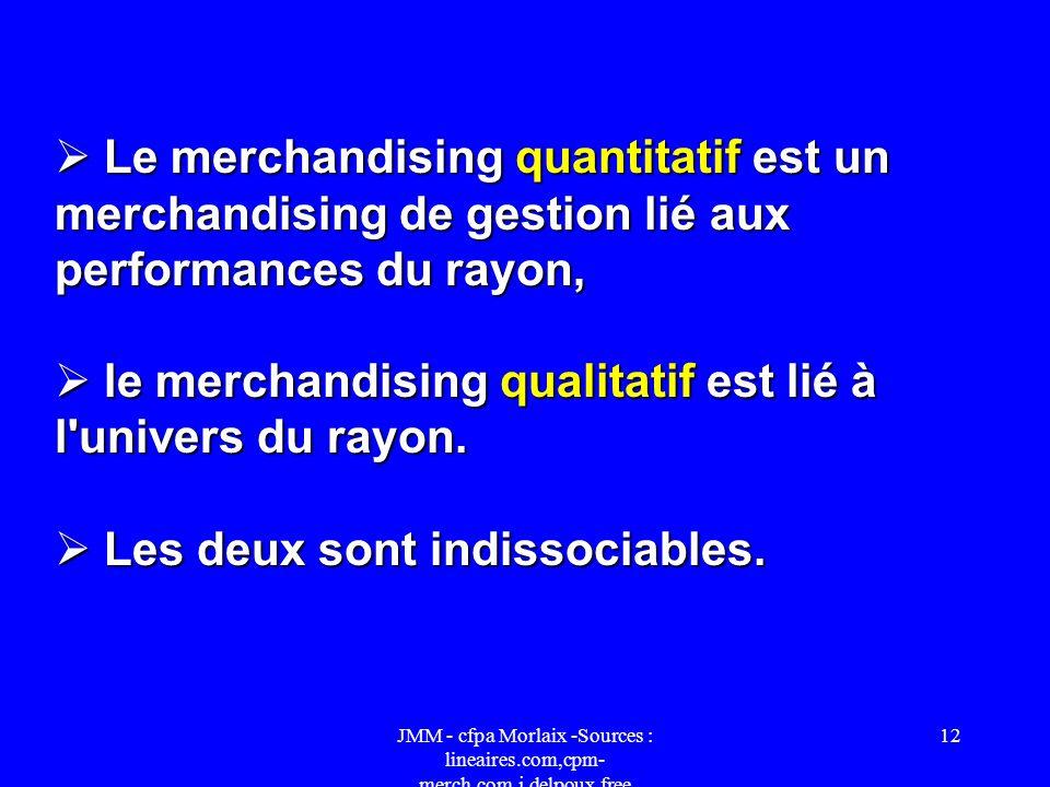 JMM - cfpa Morlaix -Sources : lineaires.com,cpm- merch.com,j.delpoux.free 11 Trois Types d'action GESTIONGESTION Le merchandising de gestionLe merchan
