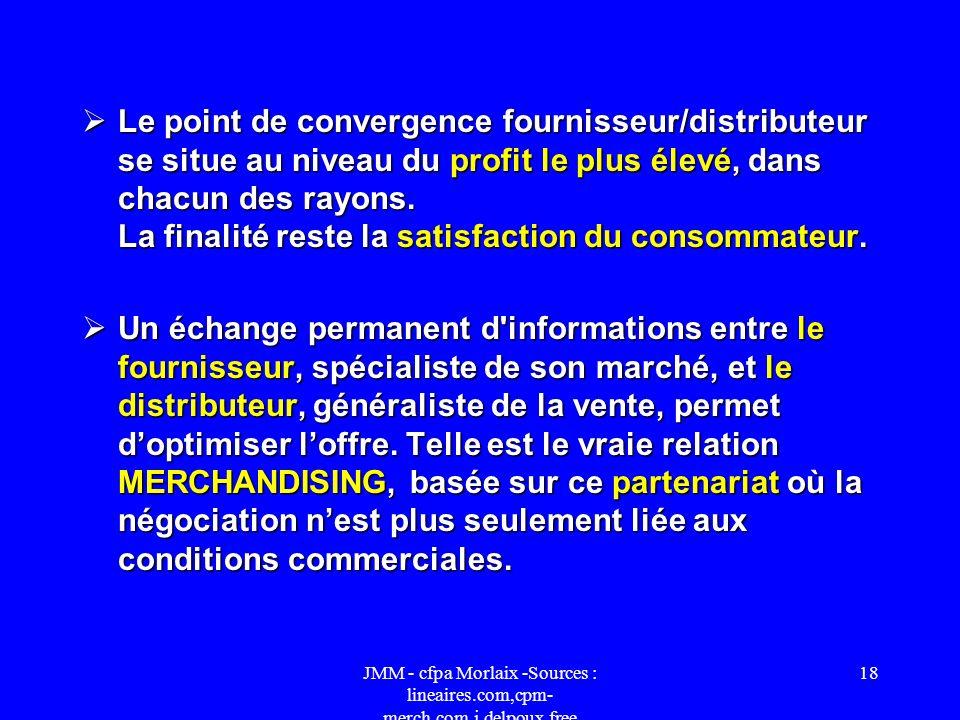 JMM - cfpa Morlaix -Sources : lineaires.com,cpm- merch.com,j.delpoux.free 17 PROBLEMATIQUE Consommateurs Choix - variété - qualité - prix [juge de pai