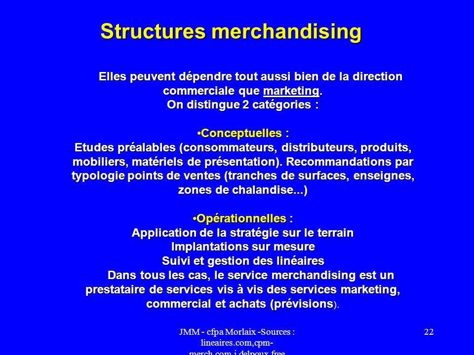 JMM - cfpa Morlaix -Sources : lineaires.com,cpm- merch.com,j.delpoux.free 21 Le géomerchandising Permet l'évaluation des potentiels de consommation da
