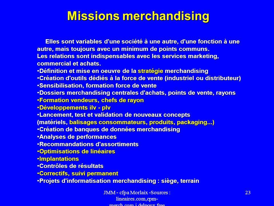 JMM - cfpa Morlaix -Sources : lineaires.com,cpm- merch.com,j.delpoux.free 22 Structures merchandising Elles peuvent dépendre tout aussi bien de la dir