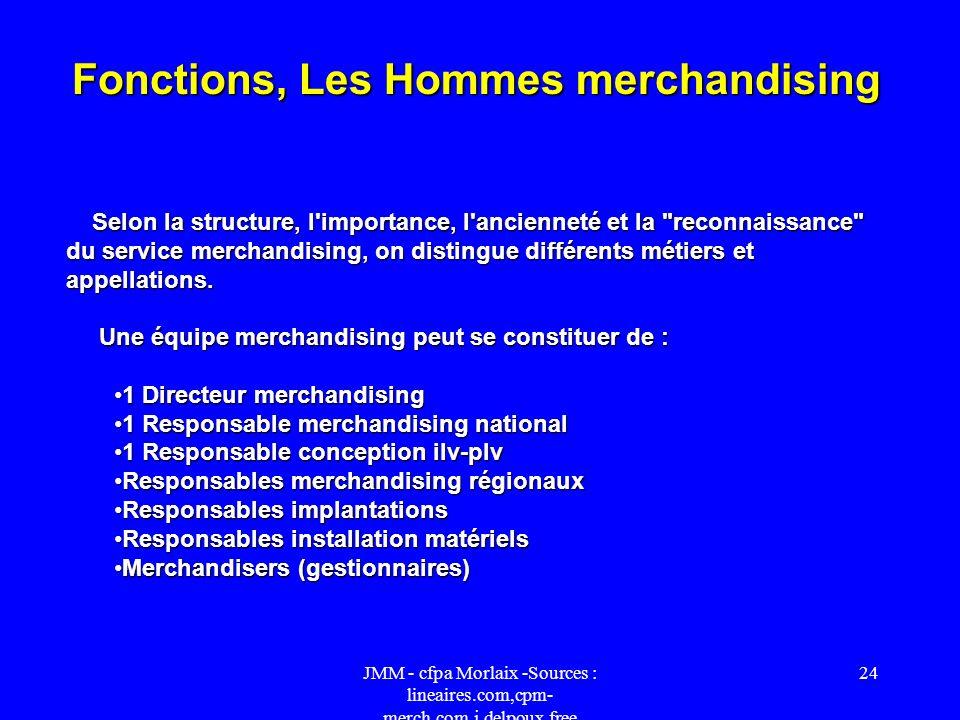 JMM - cfpa Morlaix -Sources : lineaires.com,cpm- merch.com,j.delpoux.free 23 Missions merchandising Elles sont variables d'une société à une autre, d'