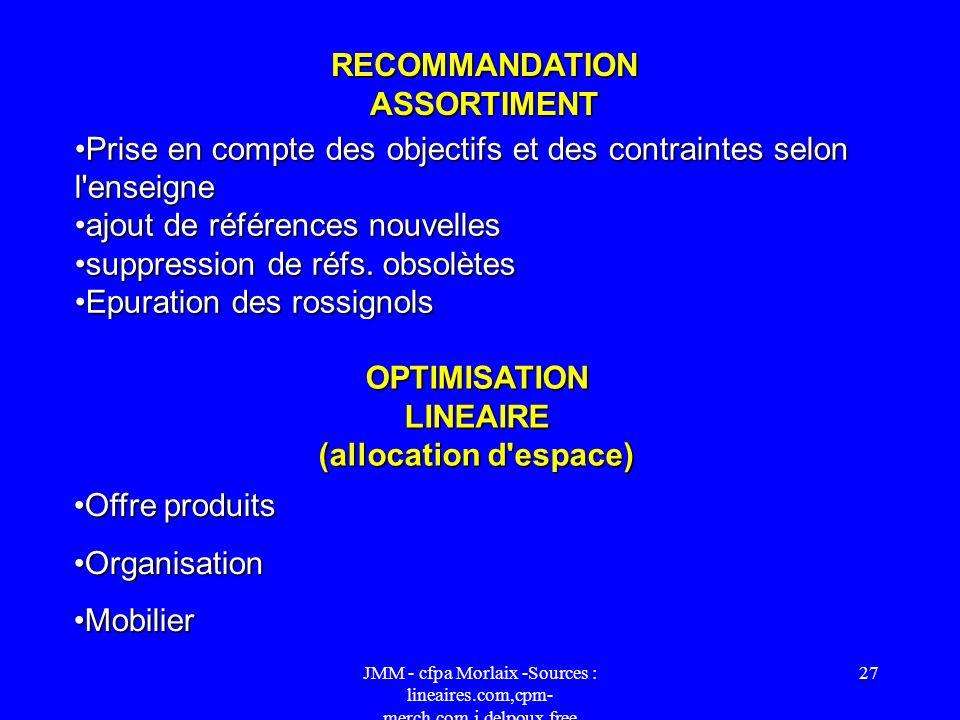 JMM - cfpa Morlaix -Sources : lineaires.com,cpm- merch.com,j.delpoux.free 26 Relevé de l'existant intégration des données du point de vente, du rayon,