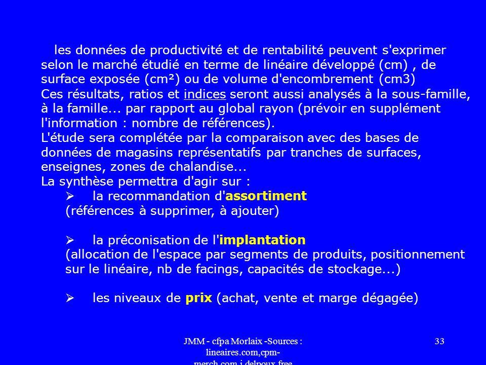 JMM - cfpa Morlaix -Sources : lineaires.com,cpm- merch.com,j.delpoux.free 32