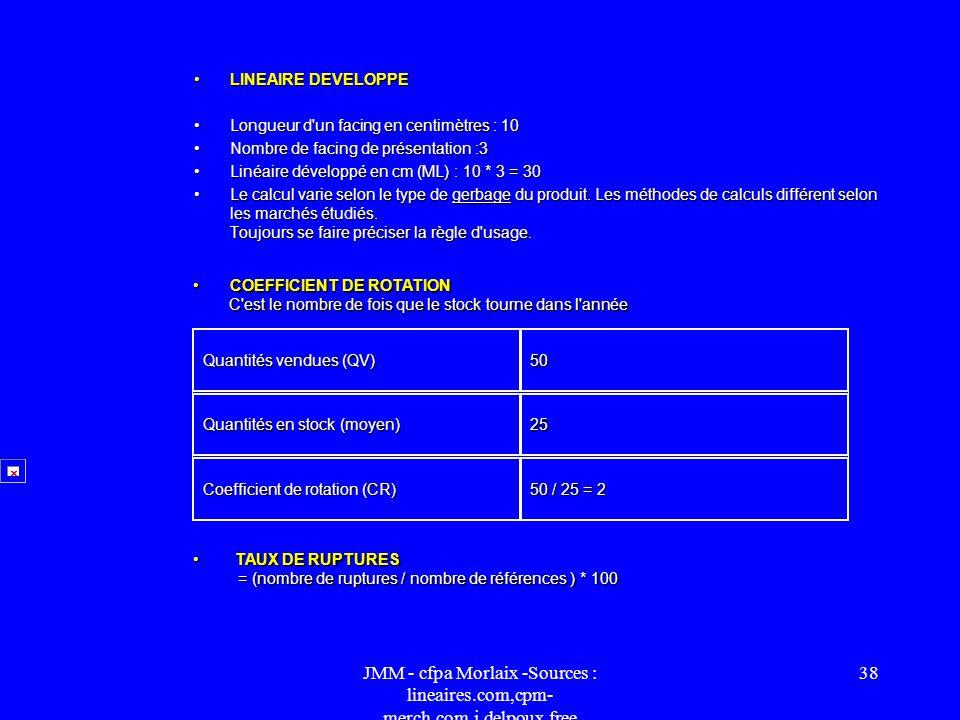 JMM - cfpa Morlaix -Sources : lineaires.com,cpm- merch.com,j.delpoux.free 37 COEFFICIENT MULTIPLICATEUR C'est le coefficient qui doit être appliqué à