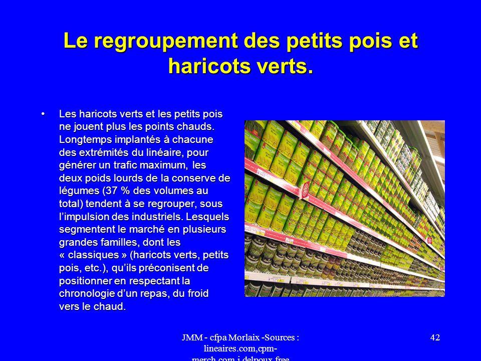 JMM - cfpa Morlaix -Sources : lineaires.com,cpm- merch.com,j.delpoux.free 41 Conserves de légumes Les légumes exotiques sont implantés à la suite Les