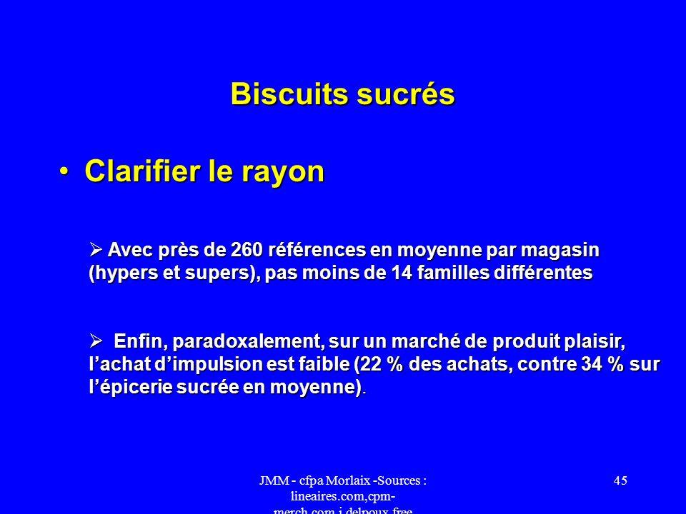 JMM - cfpa Morlaix -Sources : lineaires.com,cpm- merch.com,j.delpoux.free 44 Lalternance des couleurs et des formats. Lalternance de couleurs et de fo