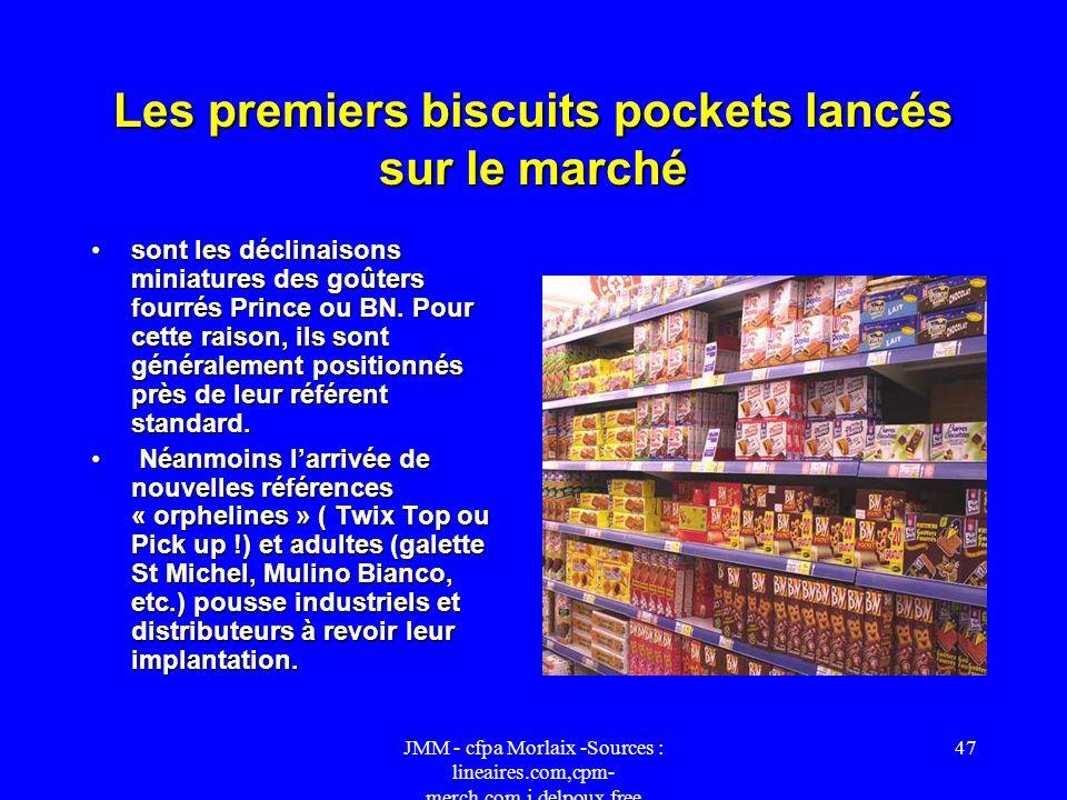 JMM - cfpa Morlaix -Sources : lineaires.com,cpm- merch.com,j.delpoux.free 46 Les goûters fourrés constituent lun des segments incontournables du march
