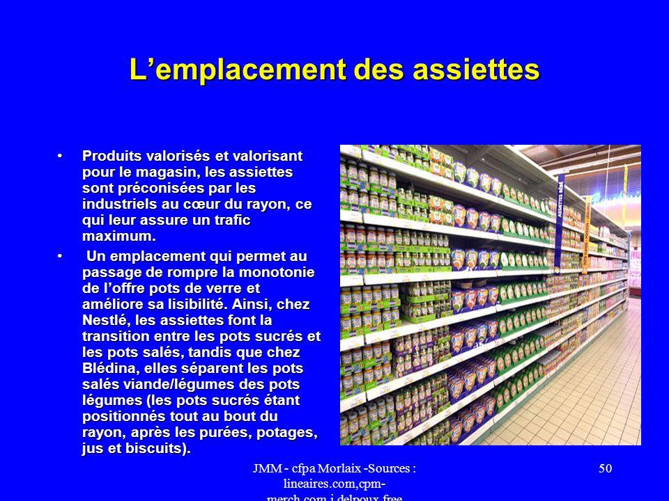 JMM - cfpa Morlaix -Sources : lineaires.com,cpm- merch.com,j.delpoux.free 49 Lemplacement des pots sucrés Principaux protagonistes du babyfood, De fai