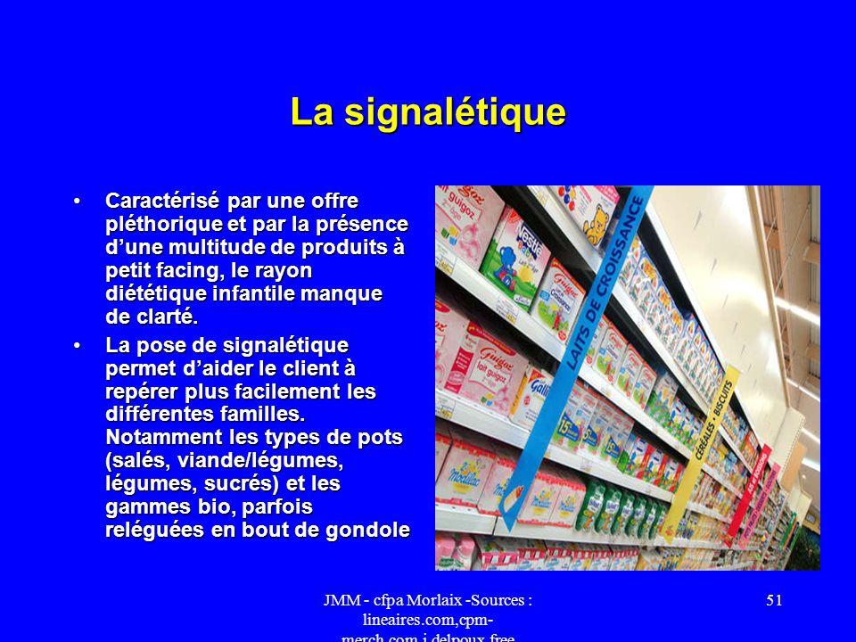 JMM - cfpa Morlaix -Sources : lineaires.com,cpm- merch.com,j.delpoux.free 50 Lemplacement des assiettes Produits valorisés et valorisant pour le magas