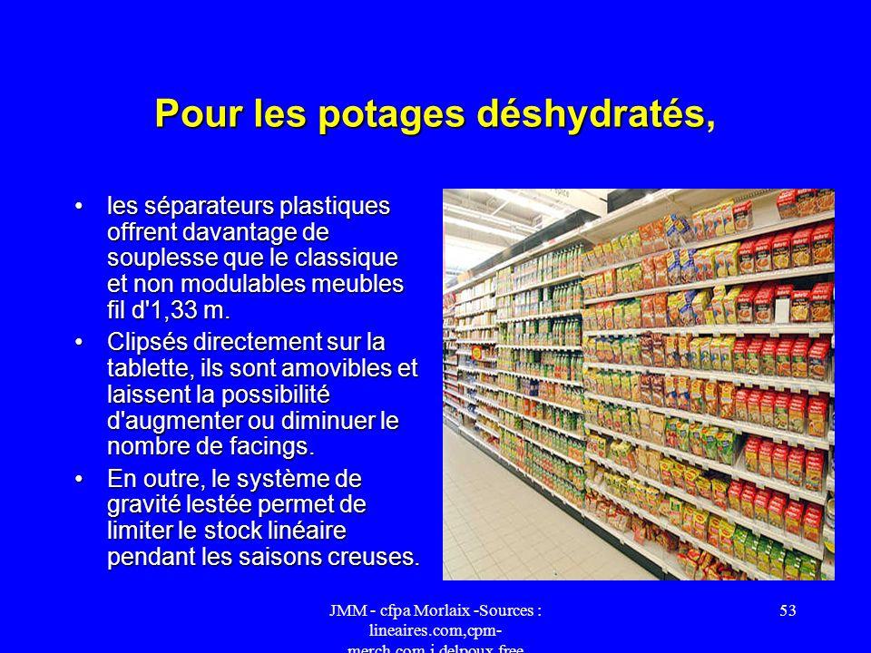 JMM - cfpa Morlaix -Sources : lineaires.com,cpm- merch.com,j.delpoux.free 52 A la soupe ! Le passage dun rayon « été » à un rayon « hiver » se justifi