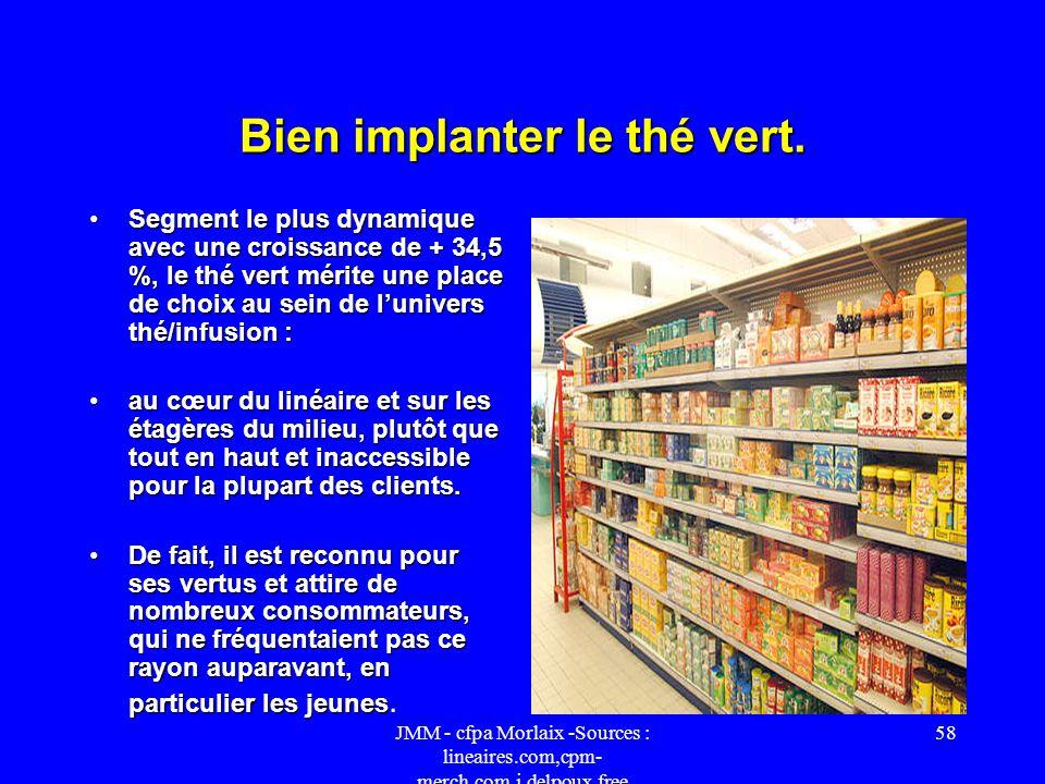 JMM - cfpa Morlaix -Sources : lineaires.com,cpm- merch.com,j.delpoux.free 57 Thés et infusions Le thé vert semballe, les tisanes bien-être explosent.