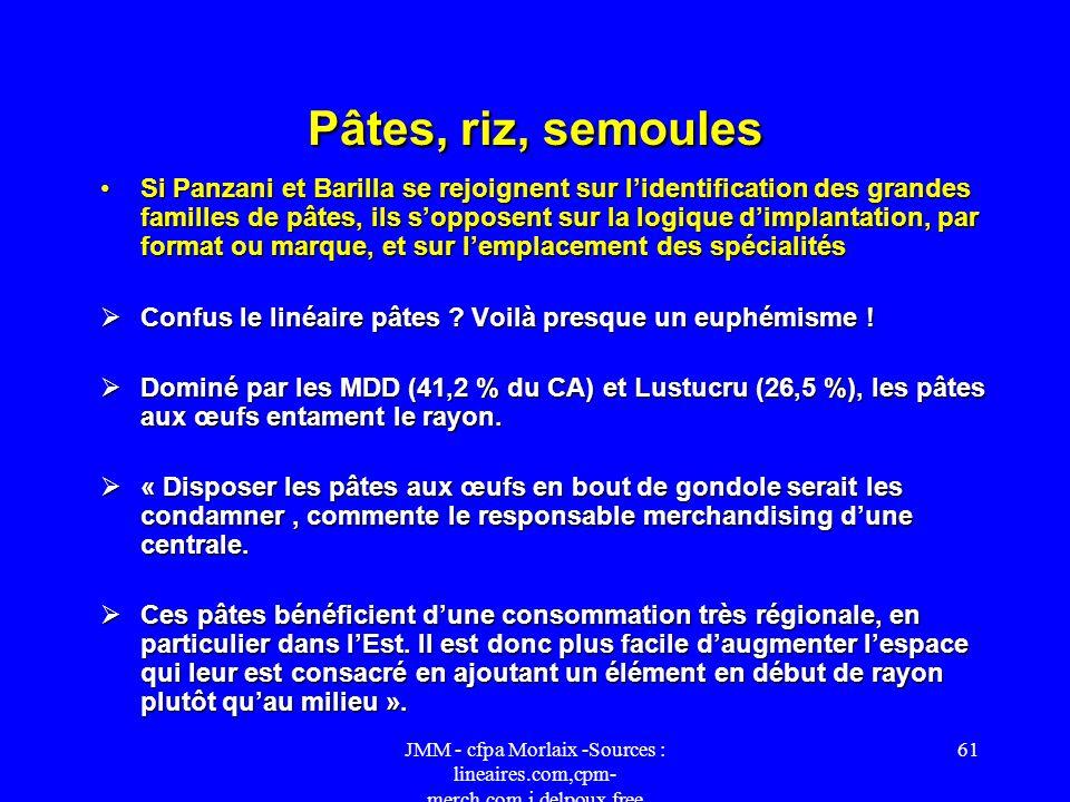 JMM - cfpa Morlaix -Sources : lineaires.com,cpm- merch.com,j.delpoux.free 60 Lipton Yellow, une marque repère. Leader du segment qui génère lessentiel