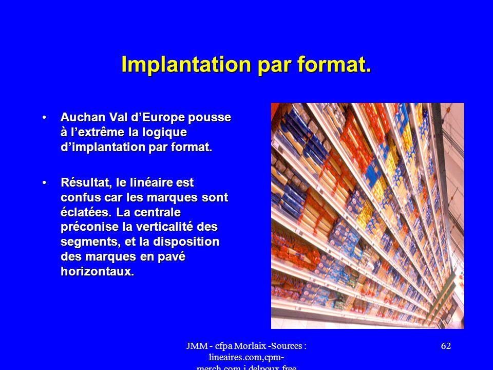 JMM - cfpa Morlaix -Sources : lineaires.com,cpm- merch.com,j.delpoux.free 61 Pâtes, riz, semoules Si Panzani et Barilla se rejoignent sur lidentificat